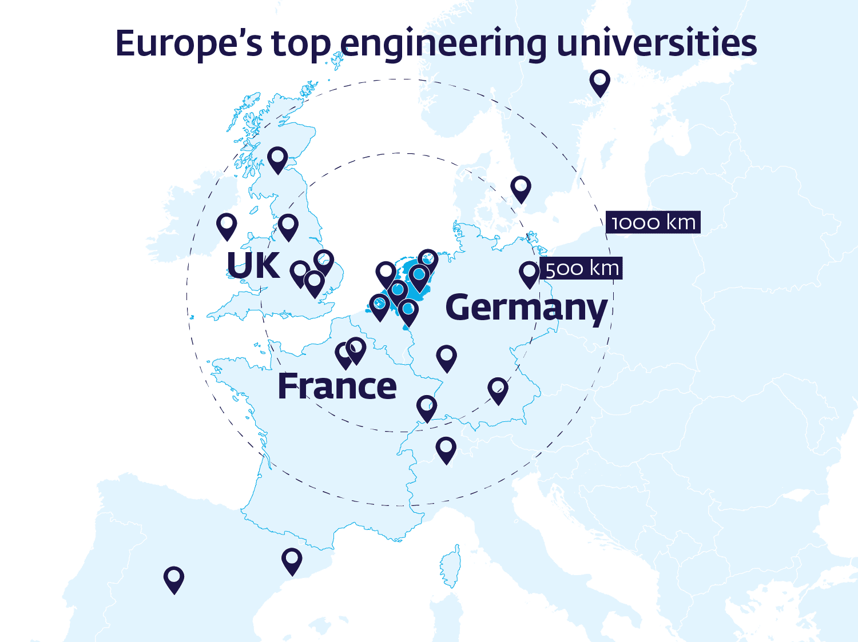 Europes Top Engineering Universities