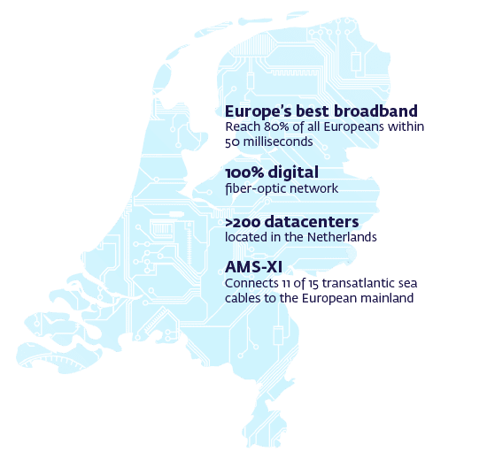 Holland Digital infrastructurec