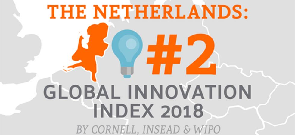 Nederland 2e plaats innovatiefste landen ter wereld